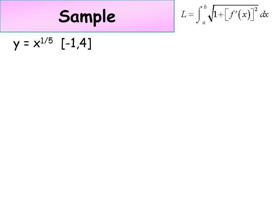 Sample y = x1/5 [-1,4]